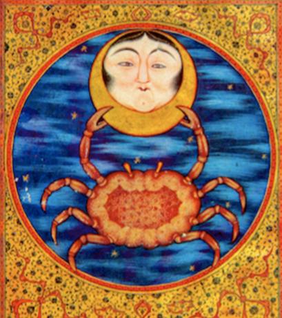 Astro Sakha